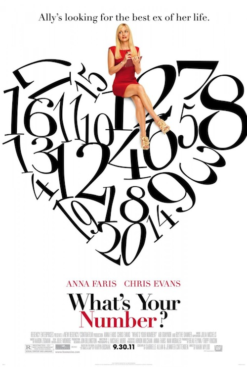 Whats Your Number Movie Poster