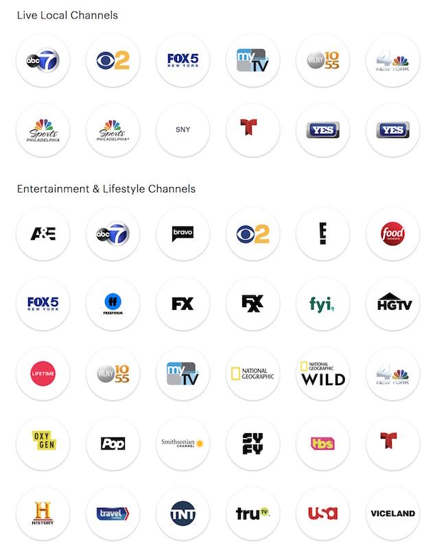 Hulu Live channels